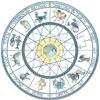 зодиакальная астрология 2008 года, гороскоп на 2008 год, астрологические прогнозы
